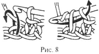 Столбик без накида (плотная петля)